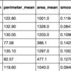 scikit-learnで乳がんデータセットを主成分分析する