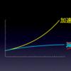 じじぃの「未解決ファイル_311_ハッブルの法則・宇宙の加速膨張」