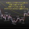 2020年4月第2週の米ドル見通しチャート分析|環境認識、FX初心者