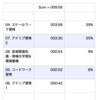 2021/11/07(土)