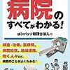 小説を書いてみた その164 合法お触られコスプレ3200円