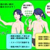 日本人の大多数が『 伸筋も使える身体操作 』へと変わればいいな