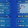 4月26日(木)東京マーケット<前引け>:日経平均は反発も伸び悩み、2月高値を意識する動き、決算内容で株価に明暗