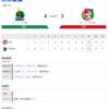 2020-07-01 カープ第10戦(神宮)●3対4 ヤクルト (5勝4敗1分)拙守、拙攻の挙げ句に1点差負け。