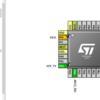 STM32でADCをやってみる1(レギュラ変換)