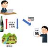ふるさと納税で日本酒頂きました、サラリーマンの限度額も紹介です。