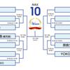 至高の戦い!〜第23回日本電動車椅子サッカー選手権大会③MAX10 第1回戦