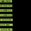 ≪公害防止管理者≫ 令和最初の公害防止管理者試験 合格発表日は予定通り12月16日です !!