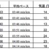 【フィードバック】自主トレーニング (161211)
