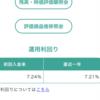 iDeCo運用利回り2018年6月