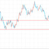 豪ドルが急落しているっ!なにがあったんでしょうか。