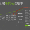 NVIDIA Deep Learning Day@高田馬場