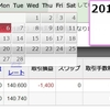【GBPJPY/ポンド円】2017年2月6日月曜 -14pips