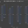 【ジェフ千葉】横浜FC戦プレビュー ~今季締め括りの一戦か、来季へと繋げる一戦か...データが物語るエスナイデルジェフの挑戦~