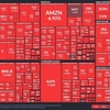 FX184日目 NY株式市場 ダウ平均株価急落 売買 自動的に一時停止