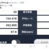 【相場観】ポンド円ショート 幻想のファンブル編