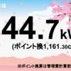 【発電量報告】3月18日の発電量とチェンジポイント