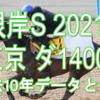 【根岸S 2021】過去10年データと予想