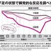 対戦記録 11/25 雑談