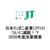 【日本たばこ産業(2914)】JTがついに減配 2020年度決算概要