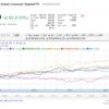 自分の投資を振り返る。(-。-)y-゜゜゜  ETF、個別株、配当再投資、債券  その2