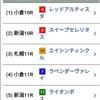 7/28 WIN5 一点勝負♪