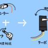 ステッピングモーター制御ライブラリを作りたい(その1)「ステッピングモーターとは」