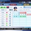 中日(2011) 外野手詰め合わせ