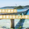 8月3連休の東京都在住の人の移動