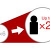 【時限調整UpDate】最大20人で使えるようになりました!(さらににランチにも対応しました)