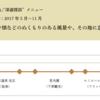 【原因は?】JR東日本の豪華列車「四季島」が磐越西線 喜多方駅で立ち往生のトラブル   |   原因は電源の切り替えミスか?