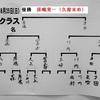嬉野温泉和多屋祭り・第37回将棋大会