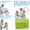 子供乗せ自転車を考える─事前検討─