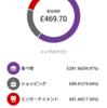 Diary in English♡On the 15th of Oct. イギリスに来て一か月で使ったお金。