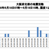 気象庁は大阪府北部の地震について(第3報)を発表!今夜からは大阪府・京都府南部では梅雨前線の北上で150mmの大雨になる見込み!!