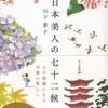 217.春・立春初候(第一候)「東風解凍(はるかぜこおりとく)」