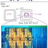 CPUの中身はどうなっているの(Intel Coffee Lakeの場合)