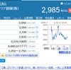 ラクオリア創薬の株価 テンバガー(10倍株)への軌跡③