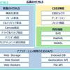 HTML5の特徴と代表的な機能