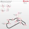 ★ブレンボが分析するMotoGPオーストラリアグランプリ