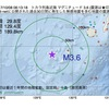 2017年10月08日 06時13分 トカラ列島近海でM3.6の地震