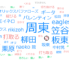 8/11~鷲→オリ【鷹について】