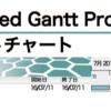 mac OSX(El Capitan)とGanttProject 2.7.2でPDFでやっと文字化けしなくなった(設定トラップあり)