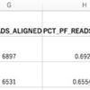 Picard Toolsのbamを分析する各コマンドを実行し、結果を統合する picardmetrics