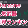 【Warzone】世界人気武器ランキング 10/2版