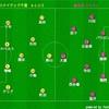 【横山栃木の最終章】J2 第42節 栃木SC vs ジェフユナイテッド千葉 (△0-0)