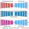 Dysonの開発したディープラーニングを活用した革新的なリアルタイムSLAM技術「DeepFactors」