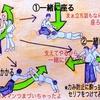 稽古日記~相手の体をのばす article45