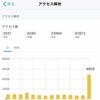 《月10万円貯めるリアル家計簿》6/18-19に使ったお金~Google砲来ました!バズりました!~
