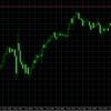 現状のFX市場ではドル買いが安全牌